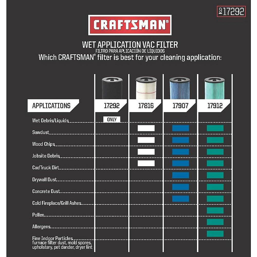 craftsman 9 17292 wet application filter fits craftsman car stereo wiring harness adapters for cadallic computer wiring harness adapters
